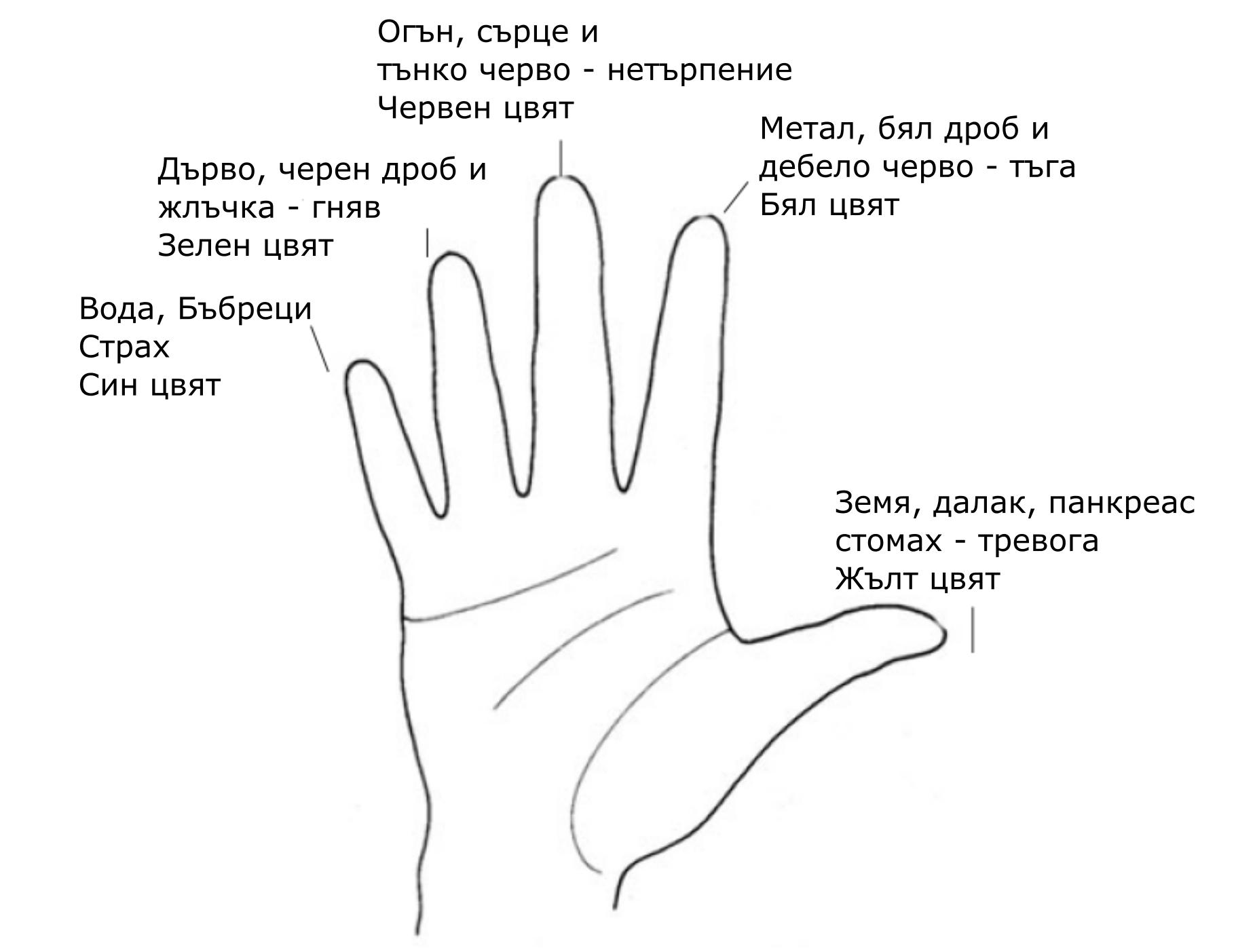 Чи самомасаж 18