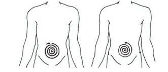 Даоски методи за превръщане на сексуалната енергия в жизнена, част 3 23