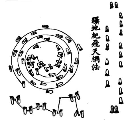 Стъпките на шамана Ю