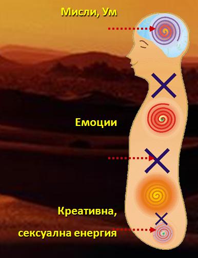 Трите съкровища_хаос