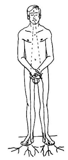 Даоски сексуални методи за съхранение на здравето, част 2 18